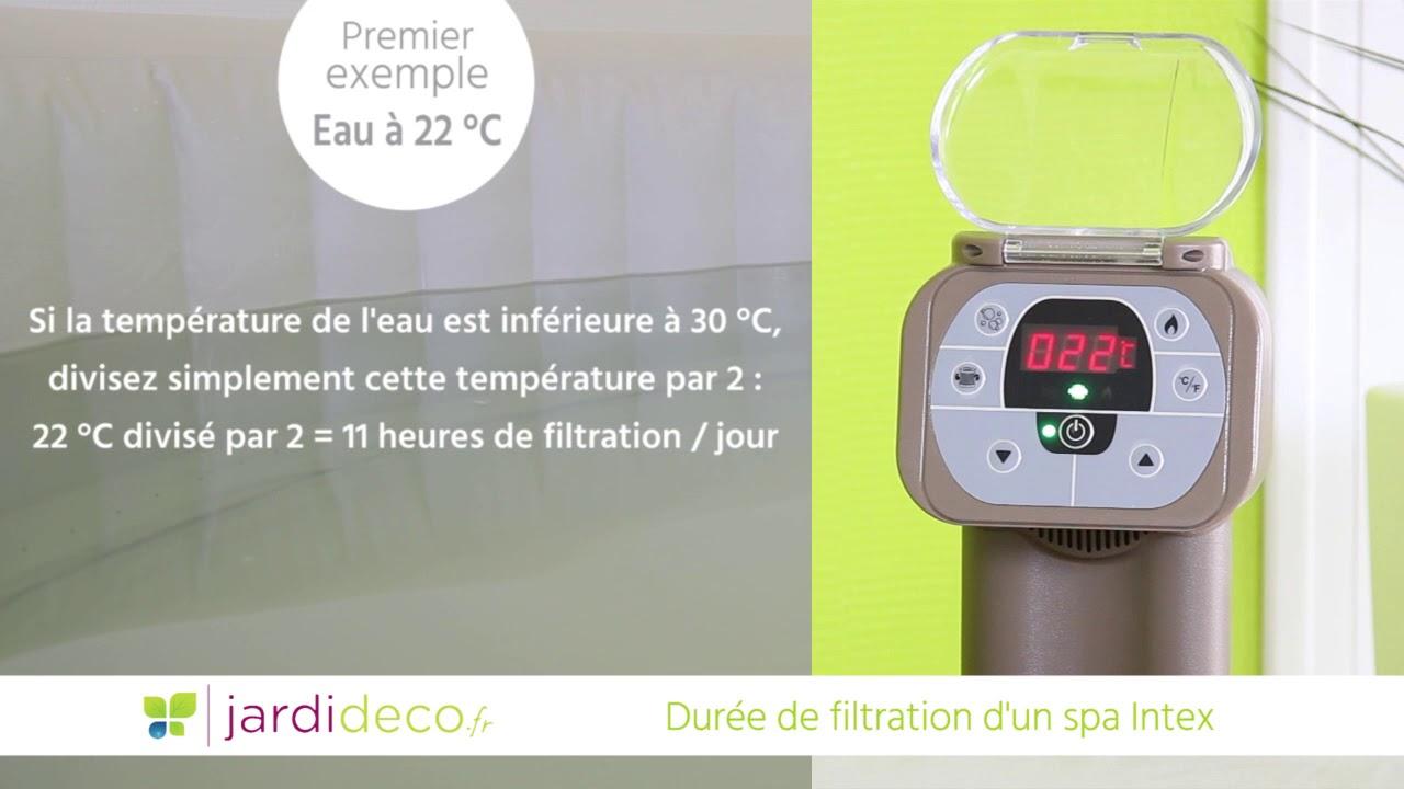 spa intex duree filtration